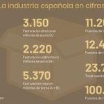 tercera potencia europea en fabricación de cartón
