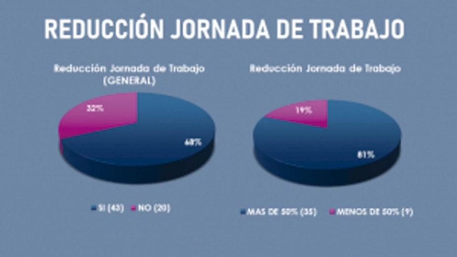Situación de la industria gráfica en Centroamérica