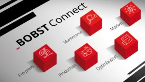 Bobst Connect